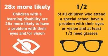 Special School Eye Care Service